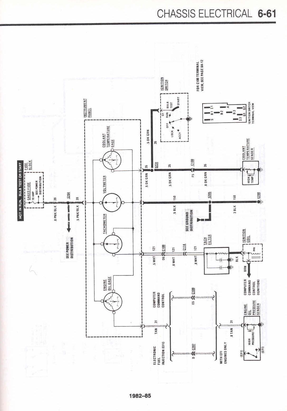 85 Camaro Dash Wiring Diagram Library Toyota 22r Engine Water Get Free Image About Oil Pressure Tach Coolant Temp